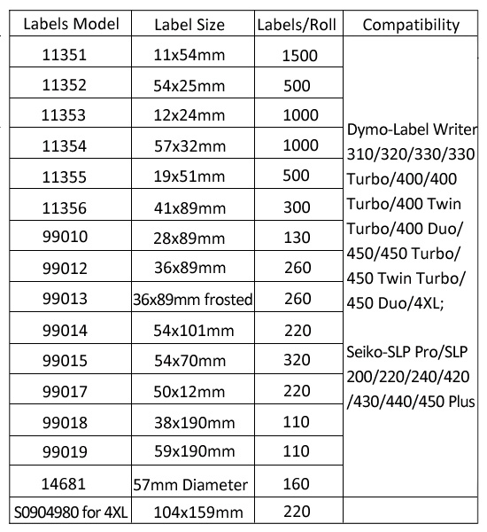 10 rolls 14681 dymo seiko compatible roll label 160 labels for Dymo label sizes